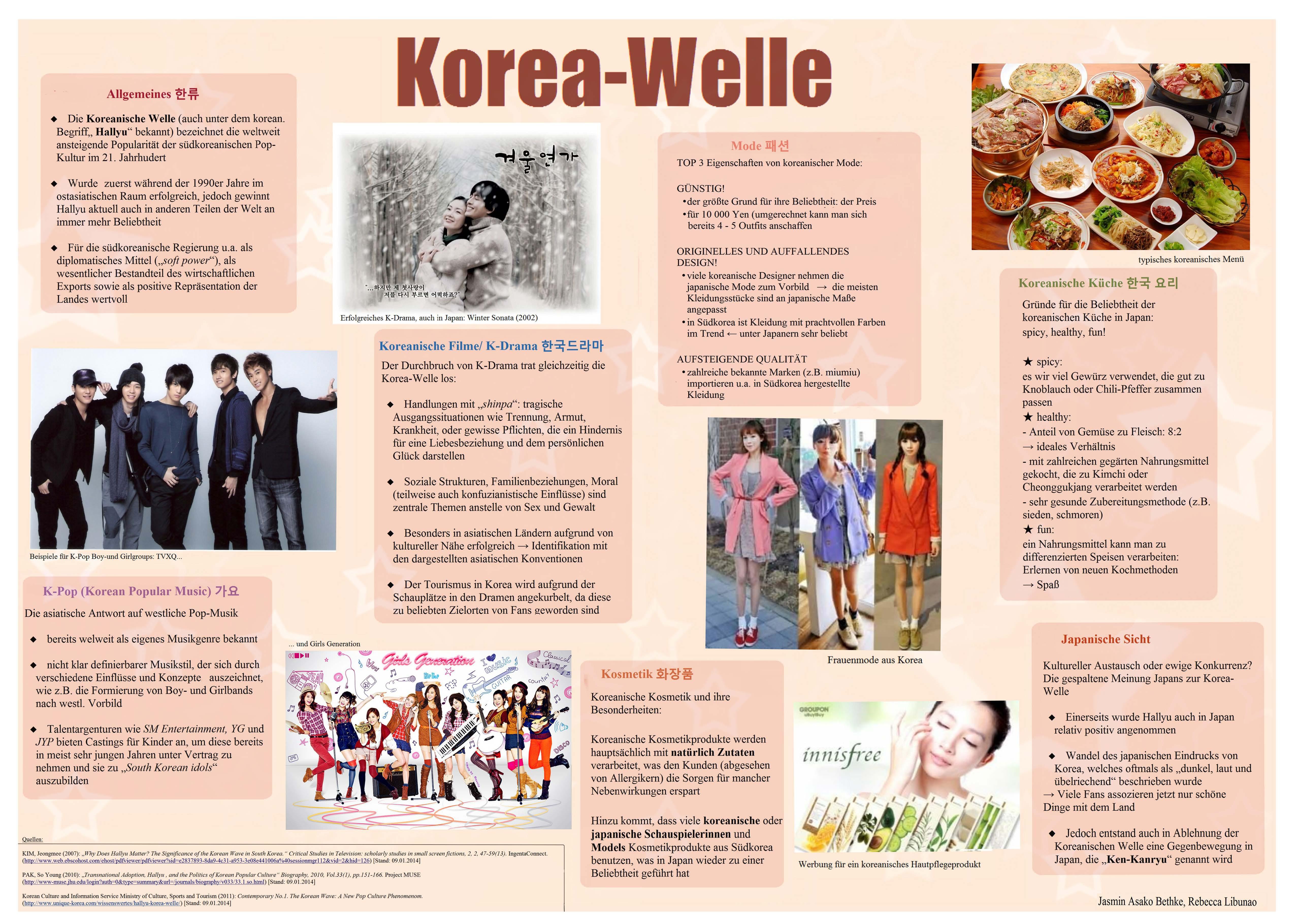 Korea Welle