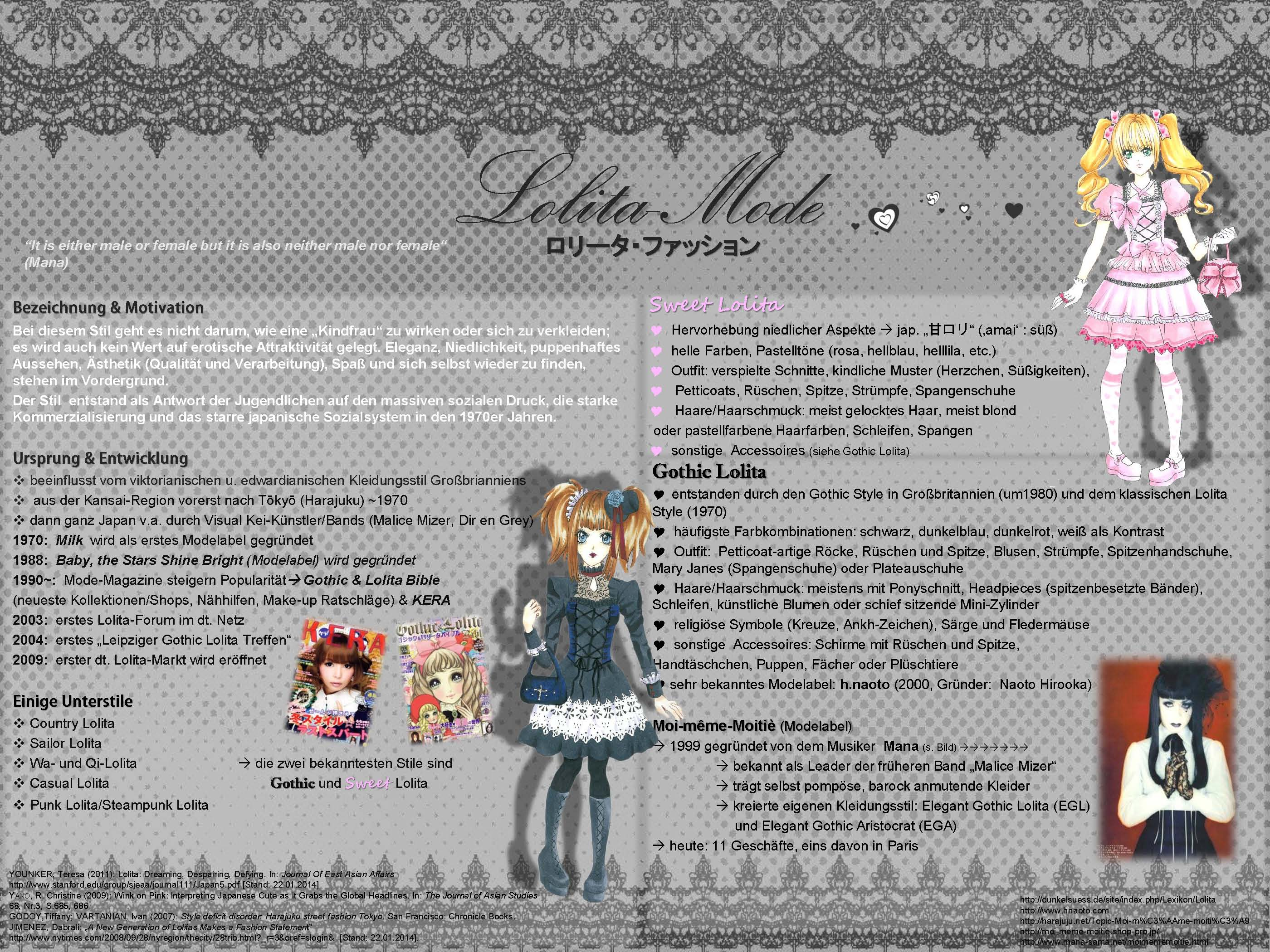 Lolita Mode